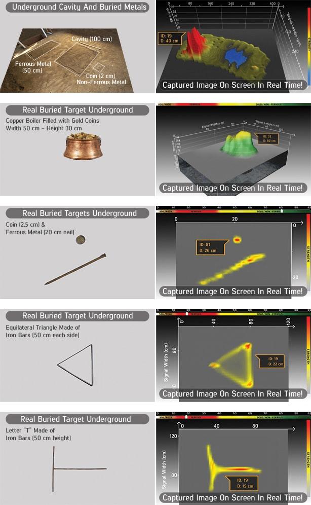 Detector de metales Nokta Invenio