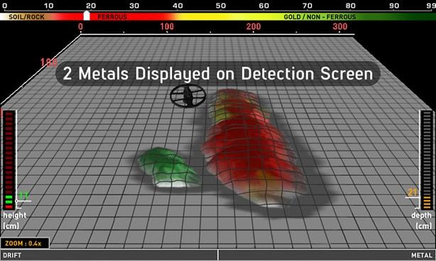 Detector por imagen Nokta Invenio