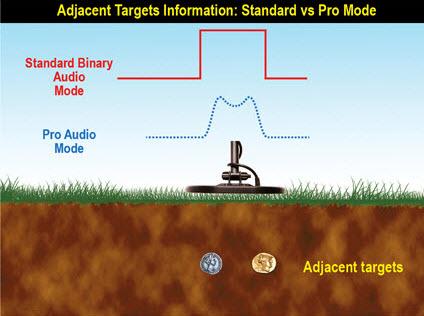 Información del detector de metales Garrett AT Pro