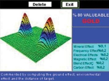 Grafico detector de metales Jeohunter 3d Dual system