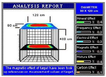 Detector de metales Jeohunter 3d gran profundidad
