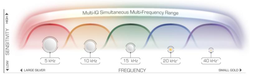 multi-iq-equinox-600